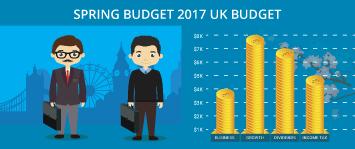UK SPRING BUDGET 2017