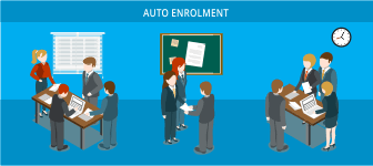 Auto Enrolment United Kingdom