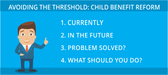 Avoiding the Threshold: Child Benefit Reform