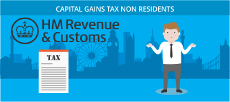 Capital Gains Tax Non Residents