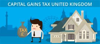 Capital Gains Tax United Kingdom
