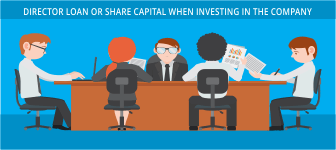 Director loan or Share capital when investing in the company