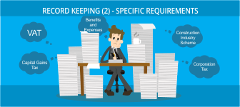 Record Keeping Part (2)