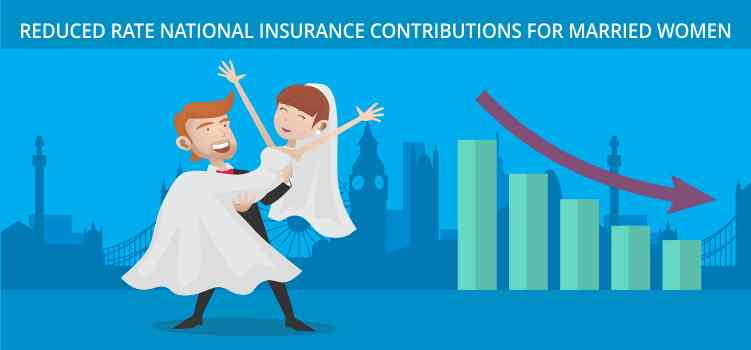 Reduced Rate National Insurance Contributions for Married Women