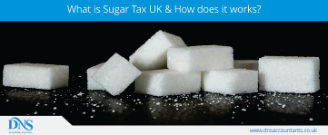 Introduction to Sugar Tax in the UK
