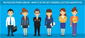 Tax Policies from Labour, Conservative, and Liberal Democrat in 2017 General Election Manifestos