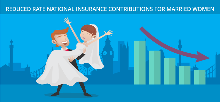 National insurance contributions for married women