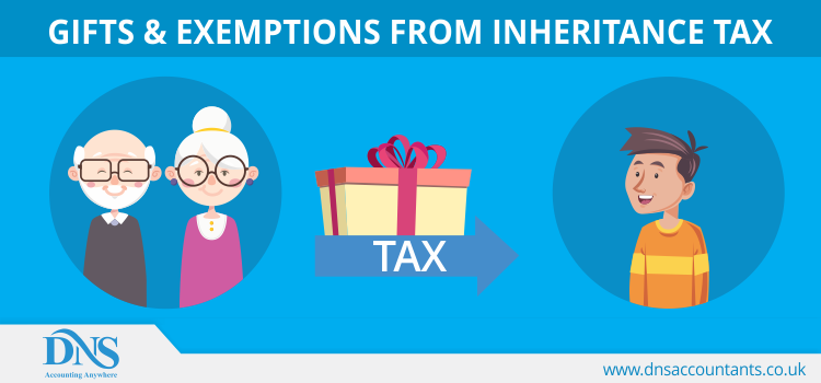 Gifts & Exemptions from Inheritance Tax