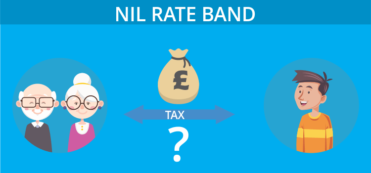 Nil Rate Band