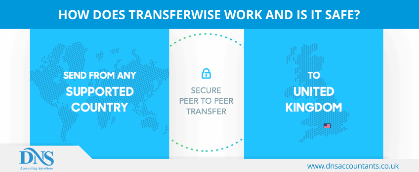 How does TransferWise work and is it safe?