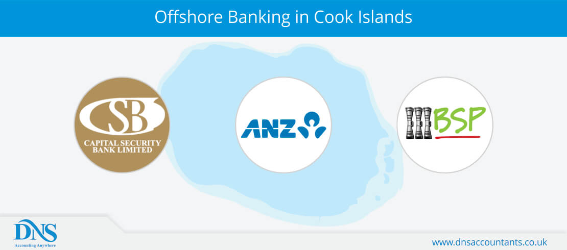 Offshore Banking in Cook Islands