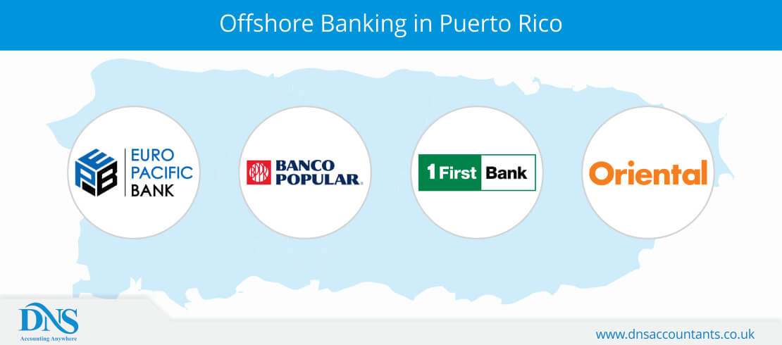 Offshore Banking in Puerto Rico