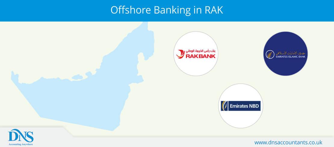 Offshore Banking in Ras Al-Khaimah (RAK)