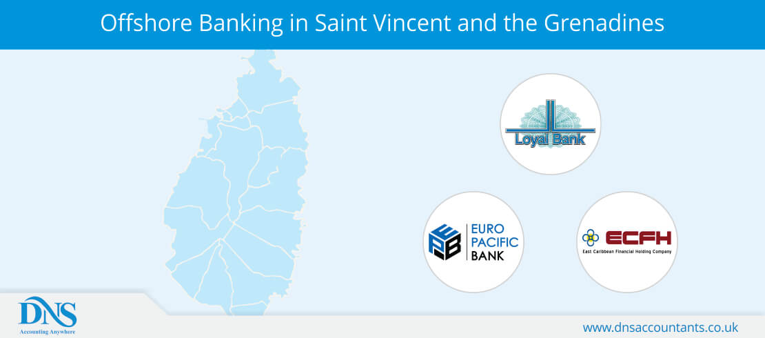Offshore Banking in Saint Vincent and the Grenadines