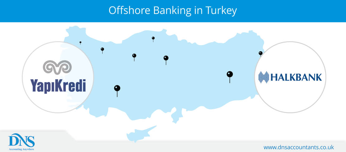 Offshore Banking in Turkey
