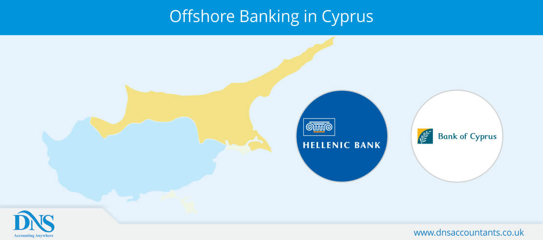 Offshore Banking in Cyprus
