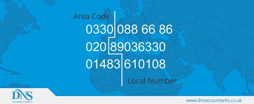 Telephone Area Code UK