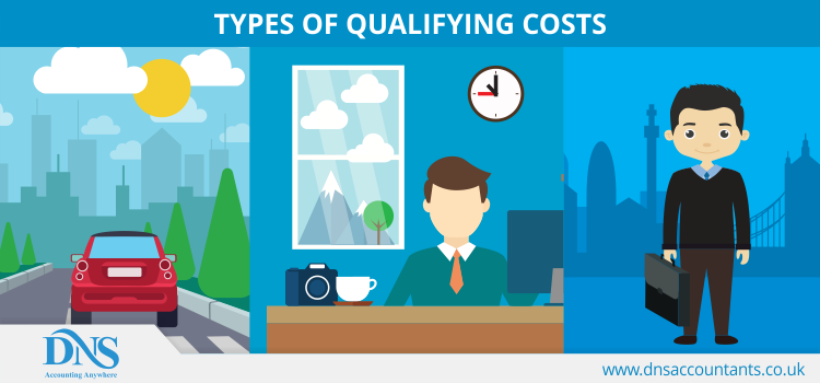 Types of Qualifying Costs
