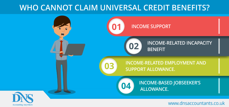 Who cannot claim Universal Credit Benefits?